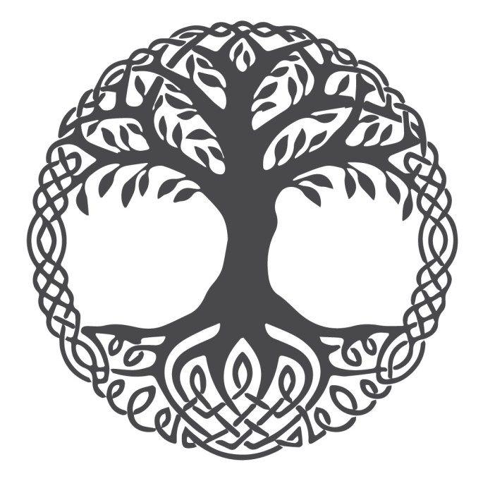 Viking Symbols/Norse Symbols and Their Meanings - Mythologian
