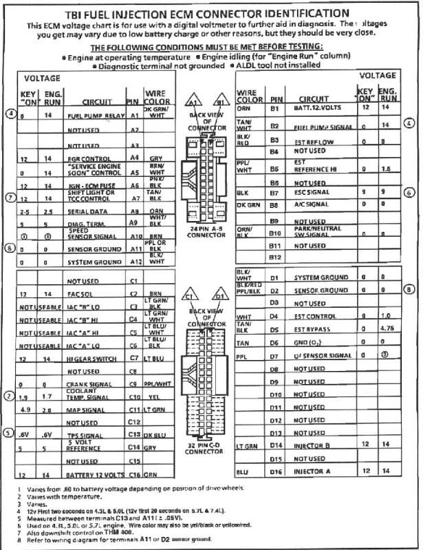 18ed4e39a20e2c5538bd74fa6811a7fc which wires need swapping? 1228746 to 1227747 third generation f alpine iva-d105 wiring diagram at soozxer.org