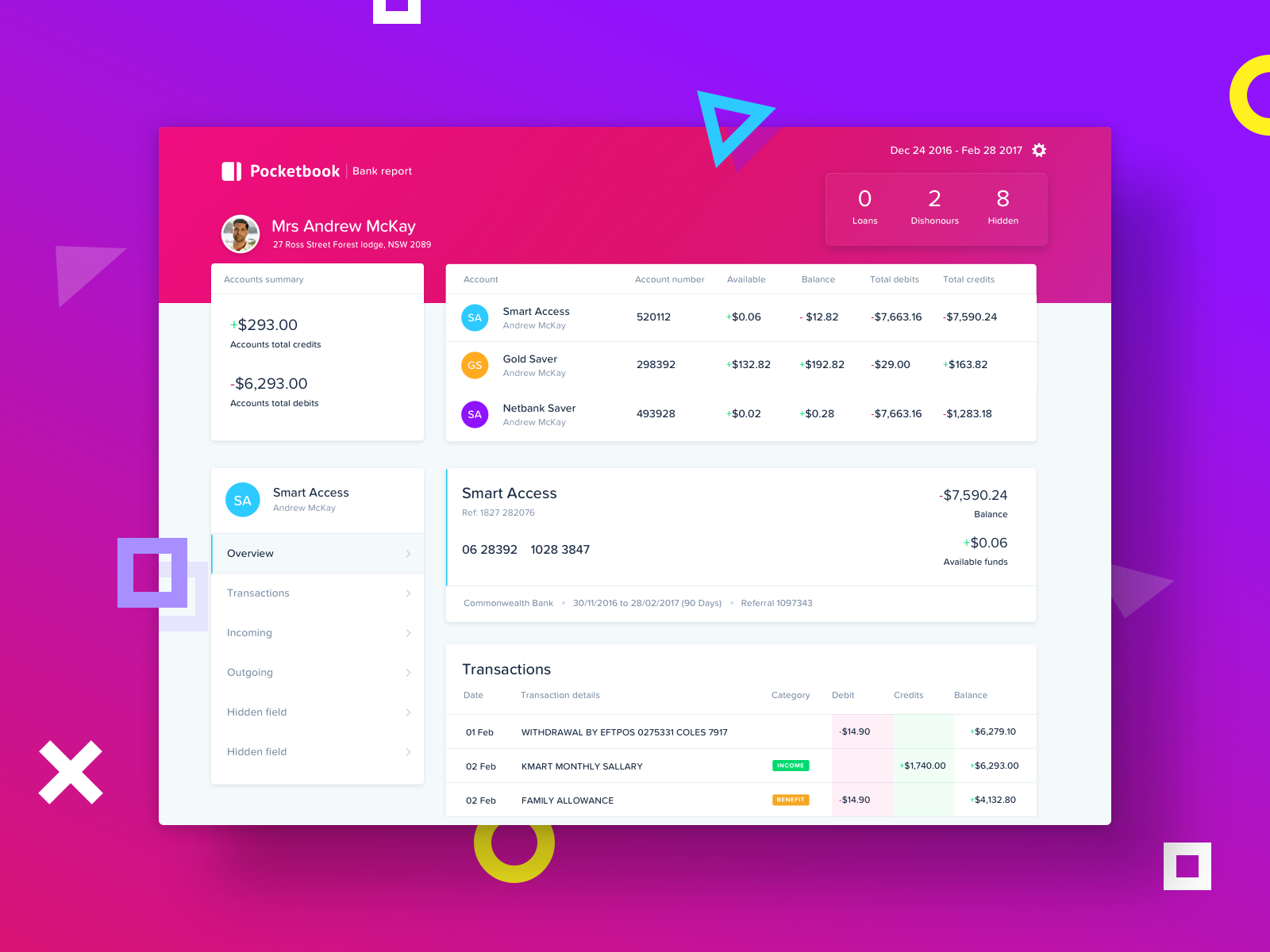Bank Report  UiUx Ideas    Banks Ui Ux And