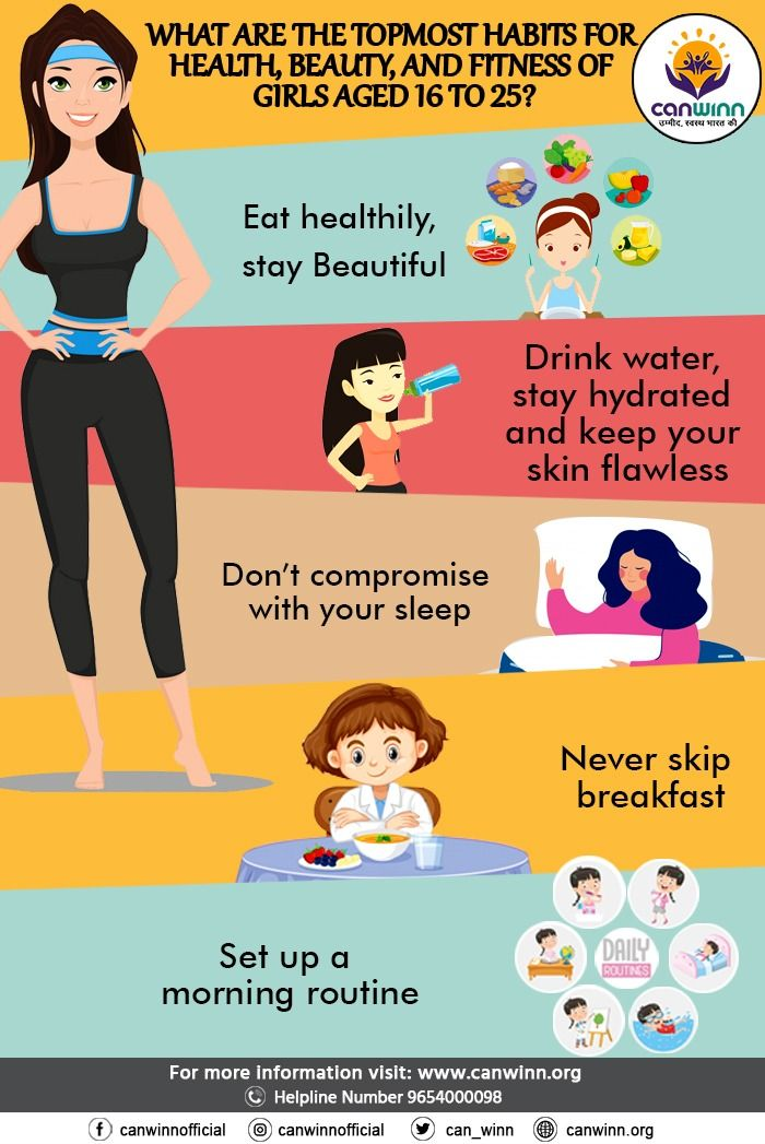 The topmost habits for health, beauty, and fitness of girls aged 16 to 25 #health #beauty #fitness  Read the Complete article for in-depth insights.