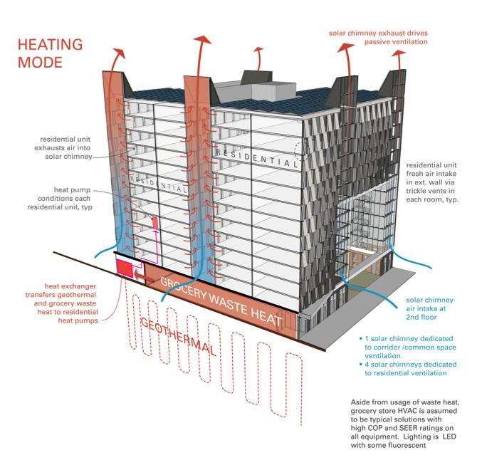 Quick Study Architecture At Zero Award Tetris Block Solar Chimney Study Architecture Ventilation