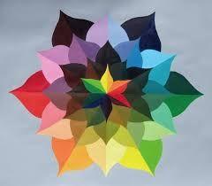 Image result for basic color wheel project   color   Pinterest