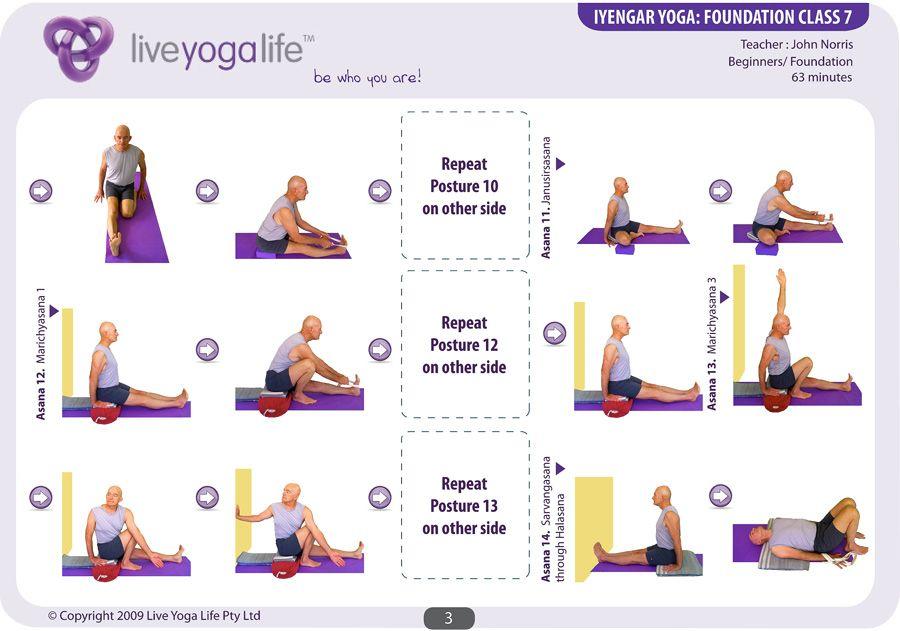iyengar yoga poses sequence - Google Search   Yoga teacher stuff ...