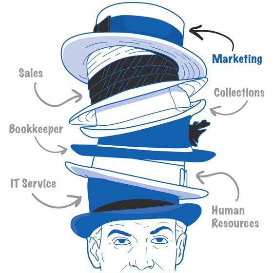 One Less Hat To Wear For Entrepreneurs V3 Jpg 560 560 Small Business Accounting Business Account Bookkeeping