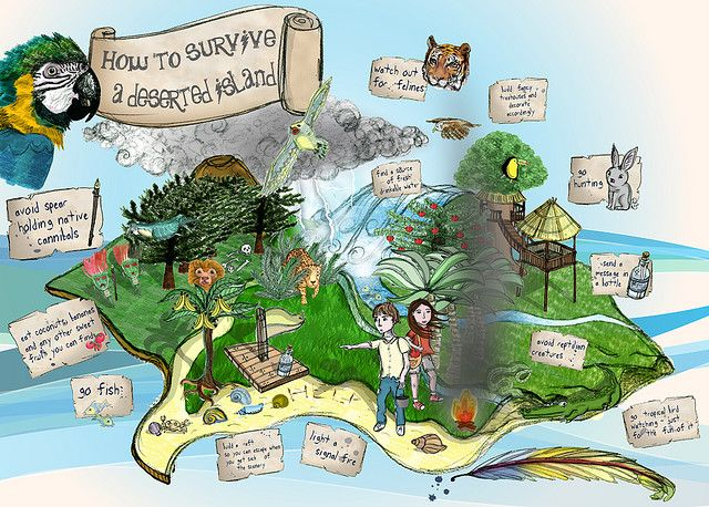 How To Survive A Deserted Island Island Survival Survival Project Desert Island