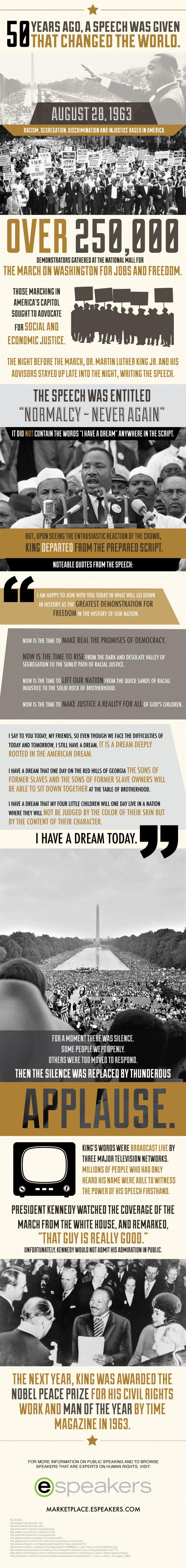 i have a dream too speech