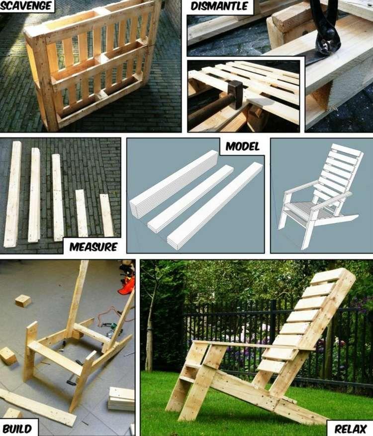 Comment fabriquer un fauteuil en palette pour personnaliser ...