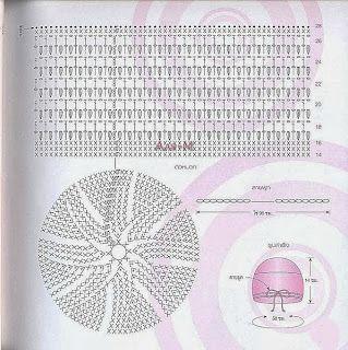 Sa invatam sa crosetam Si Sa tricotam: caciuli crosetate, modele SI schema de peste tot