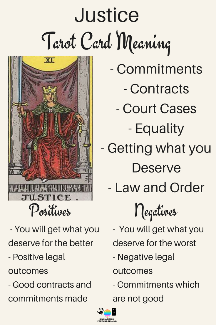 Future Tarot Meanings Justice Lisa Boswell Justice Tarot Tarot Meanings Tarot Card Meanings