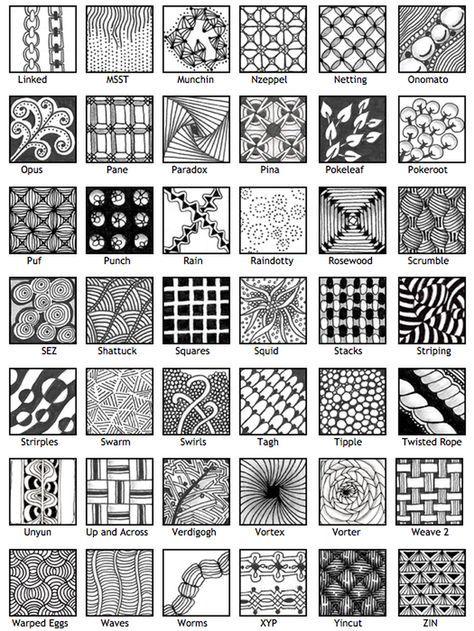Zentangle patterns Buscar con Google Doodles in 40 Pinterest Unique Zentangle Patterns Easy