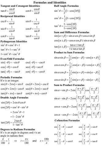 Trigonometry Cheat Sheet Poster 24x36 User Friendly Educational Poster Emporium Math Formulas Studying Math Math Notes
