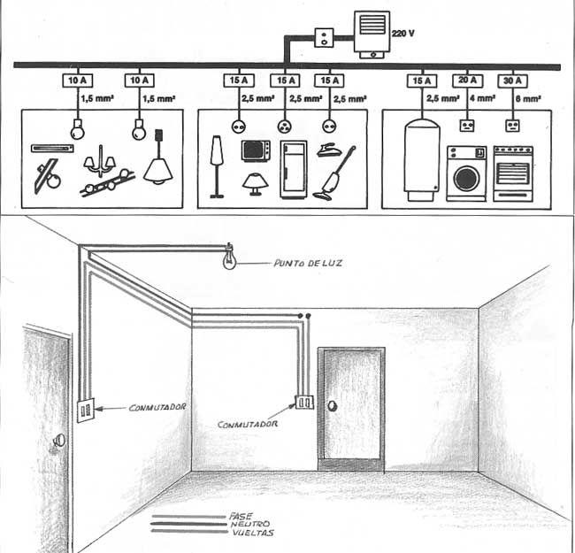 Simbologia de instalaciones electricas etxebizitzetako - Planos de una vivienda ...