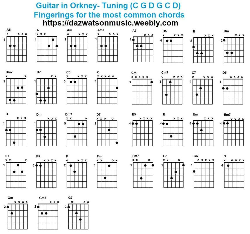 Chord Charts For Different Guitar Tunings Guitar Guitar Tuning Guitar Chords