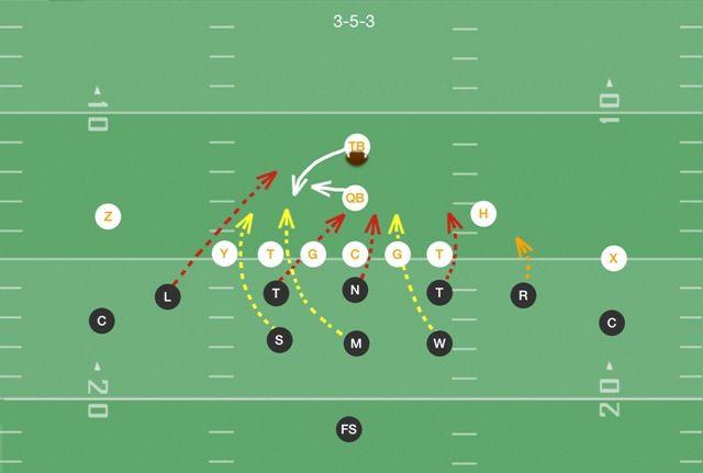 usa football playbook pdf