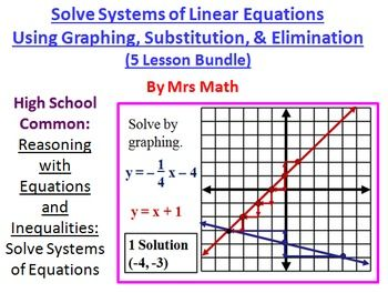 Solve Systems By Graphing Substitution Elimination Power Point