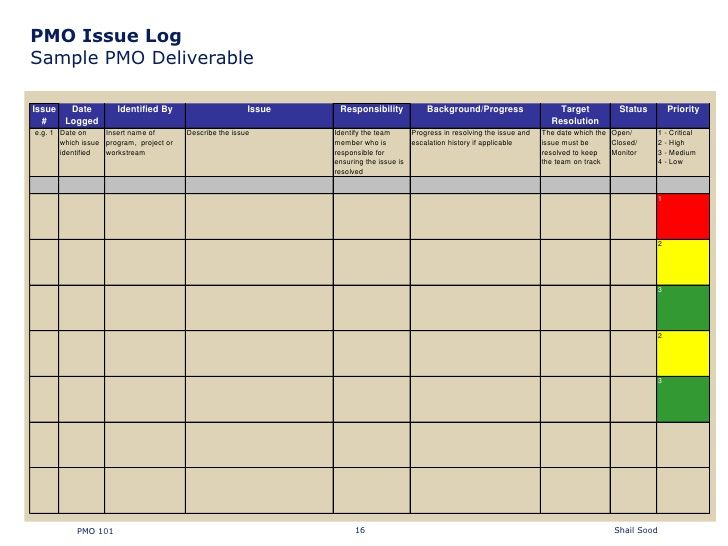 PMO Issue Log Sample PMO Deliverable Issue Date Identified By Issue - issue log template