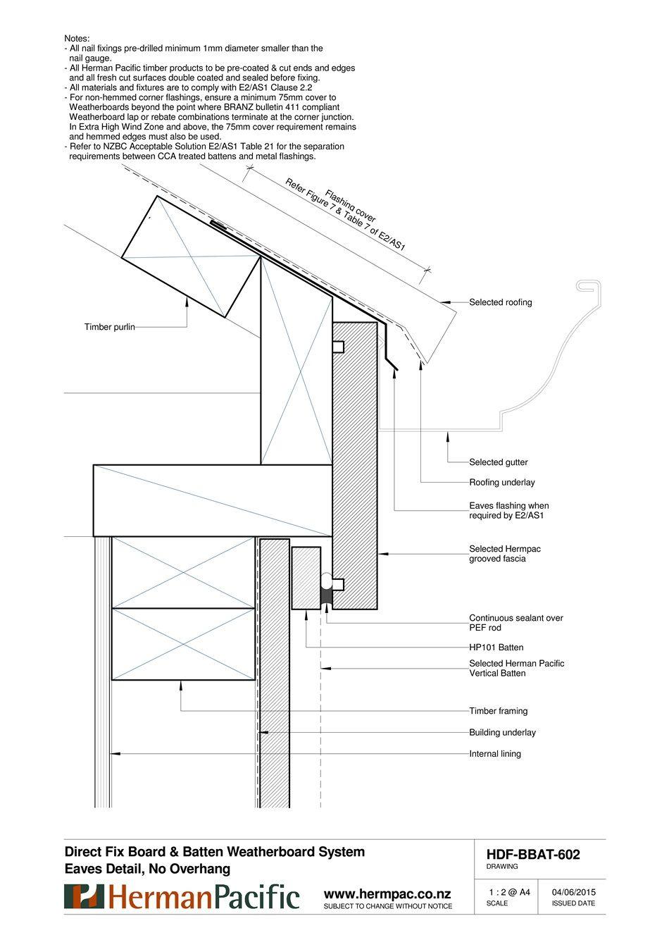Risultati Immagini Per No Eaves Architectural Detail