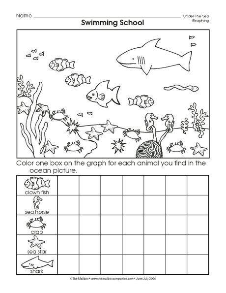 Ocean graph | Classroom Ideas | Pinterest | Maritim und Kita