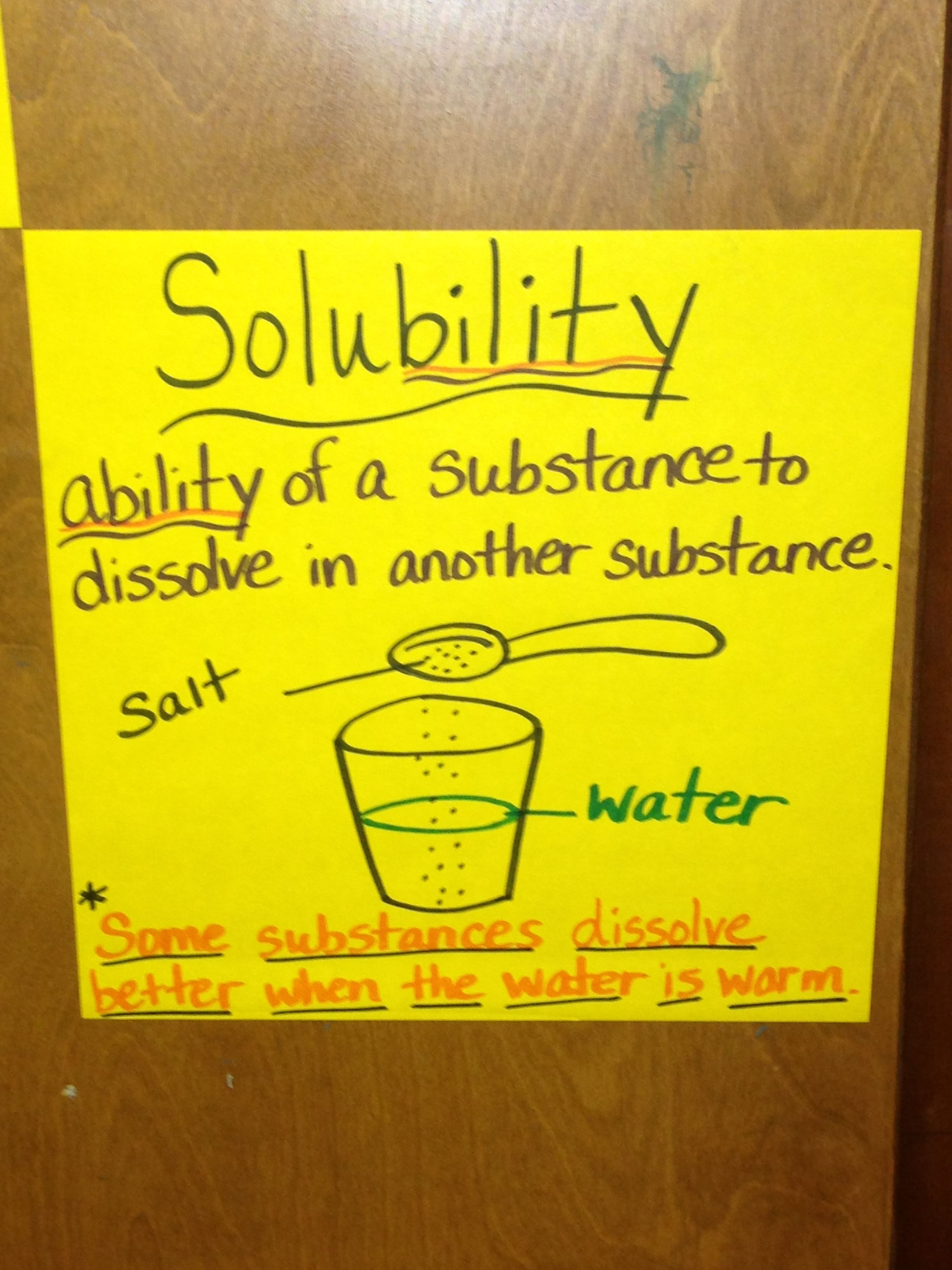 Solubility Anchor Chart  Fifth Grade Science    Anchor
