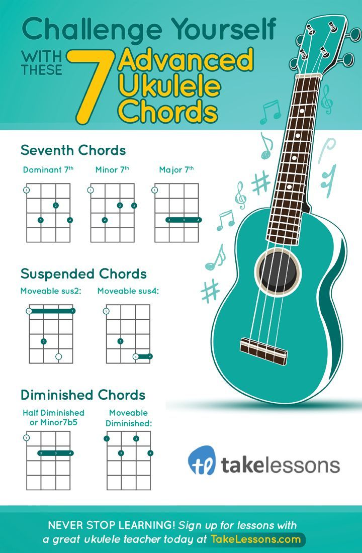 Challenge Yourself With These 7 Advanced Ukulele Chords Hobbies