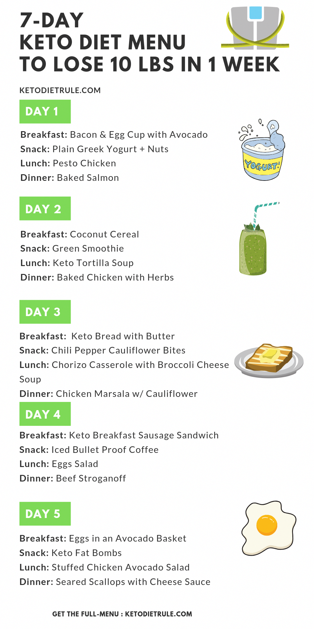 7Day Keto Diet Meal Plan and Menu for Beginners to Lose Weight  Keto diet for beginners