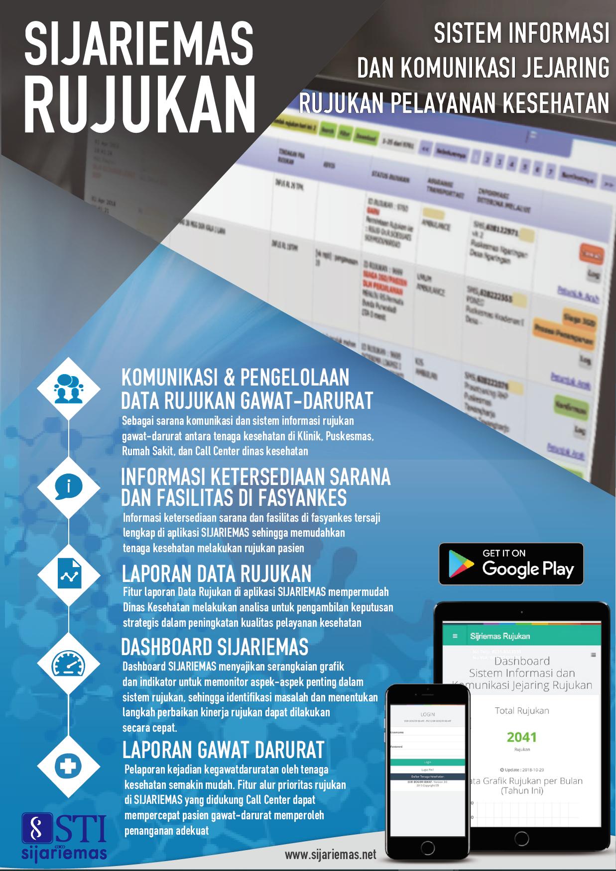 Aplikasi Sistem Informasi Dan Komunikasi Jejaring Rujukan Pelayanan Kesehatan Sijariemas Rujukan Rumah Sakit Rumah