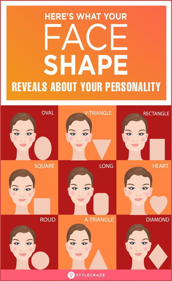 Your Face Shape Reveals Your Personality And Your