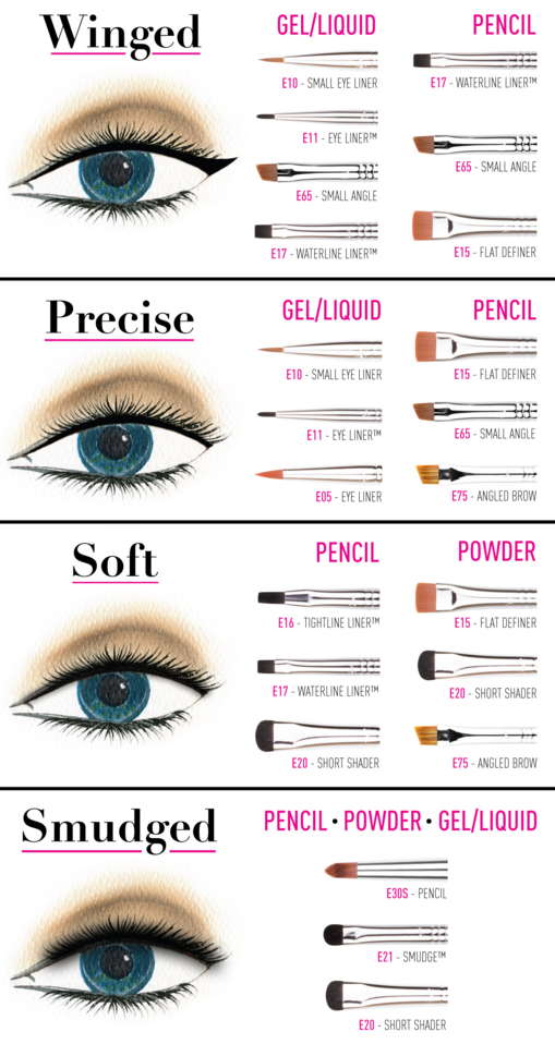 17 Charts That'll Make Buying Makeup So Much Easier