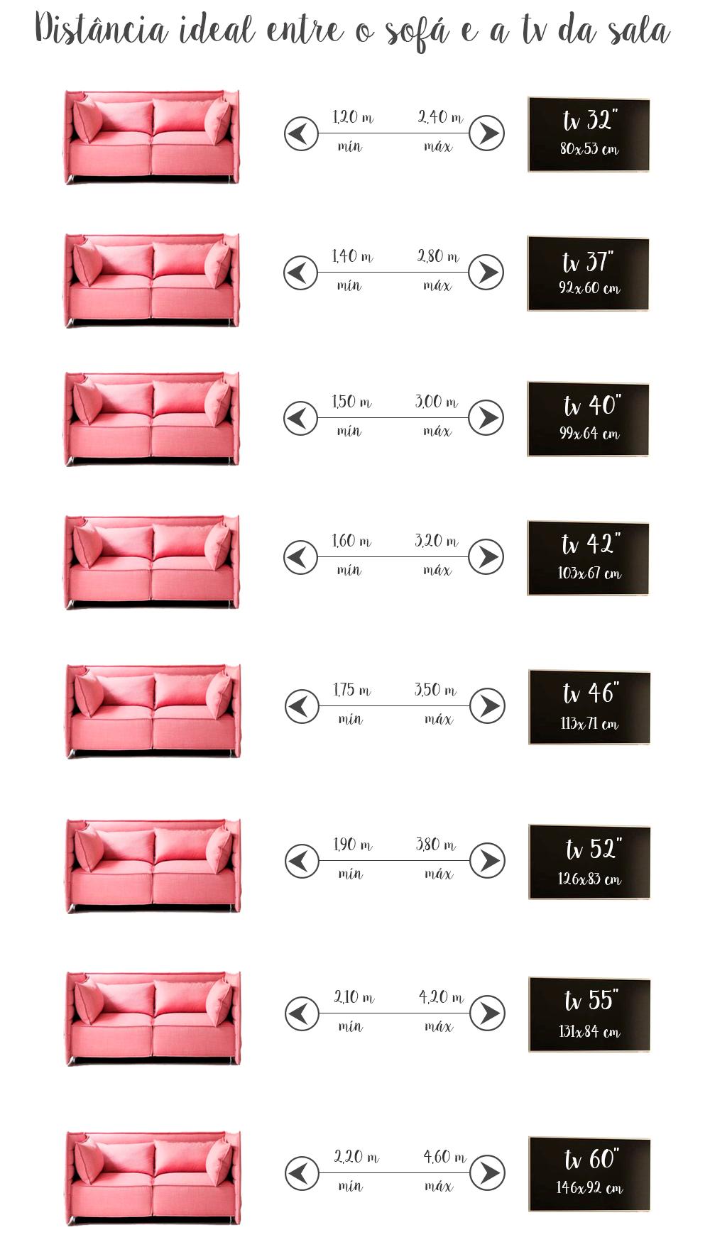 41++ Distancia tv sofa inspirations