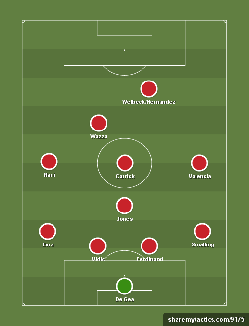 Manchester United 4 1 4 1 Football Tactics And Formations Sharemytactics Com Football Formations Football Tactics Football