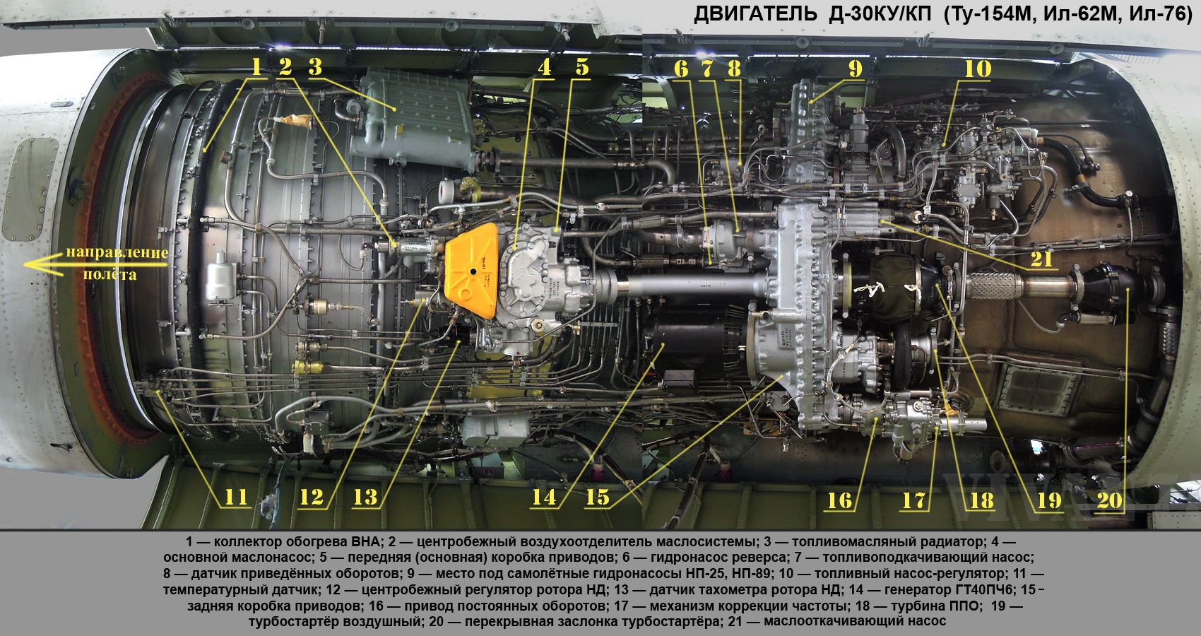 D-30KU-jet-engine | Turbine/Piston/Diesel Engines | Jet
