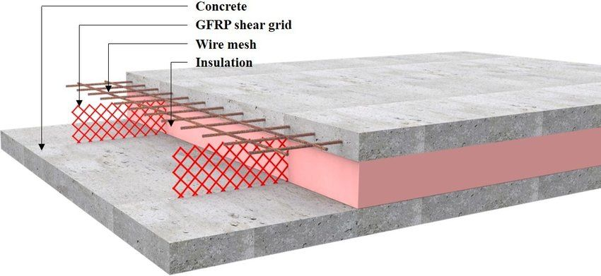 Glass Fiber Reinforced Concrete Properties And Applications In 2020 Roof Panels Concrete Wall Types Of Insulation