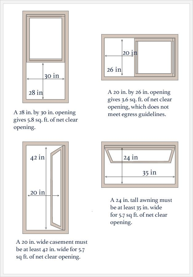 Pictures Of Minimum Size Double Hung Window For Egress Interior