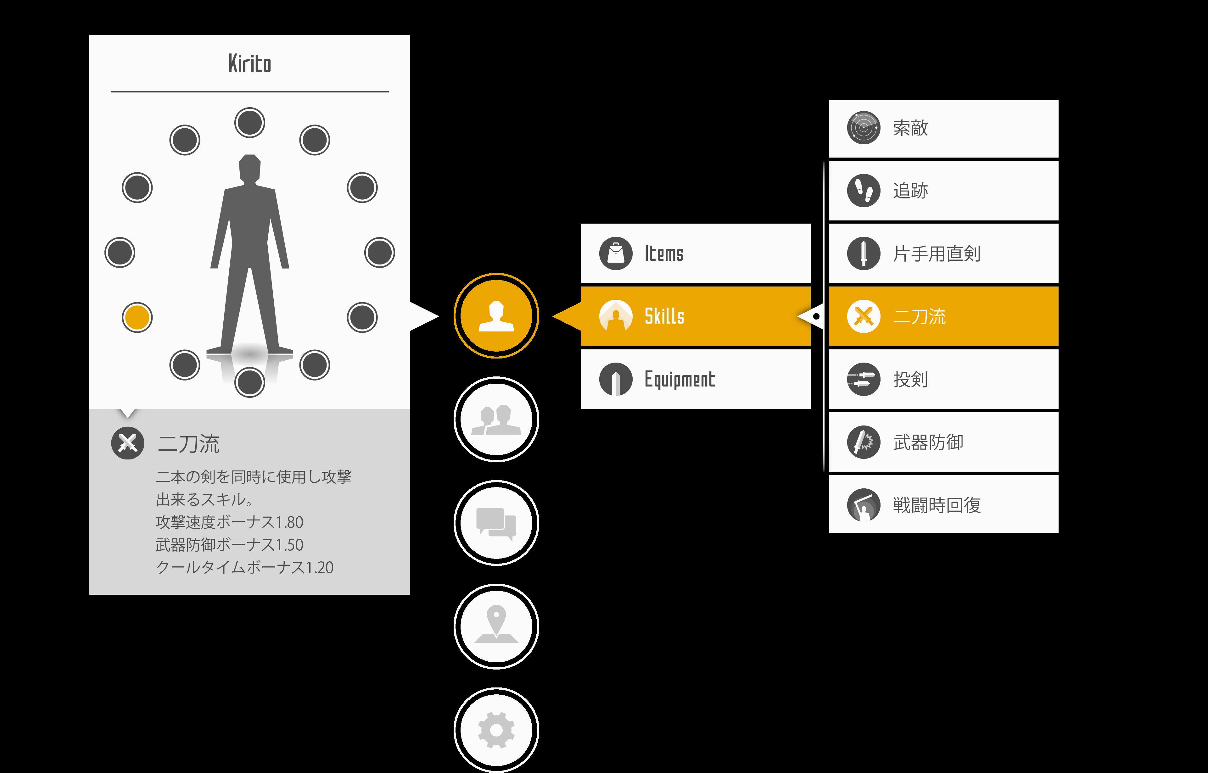 sword art online kirito game menu sao template sao