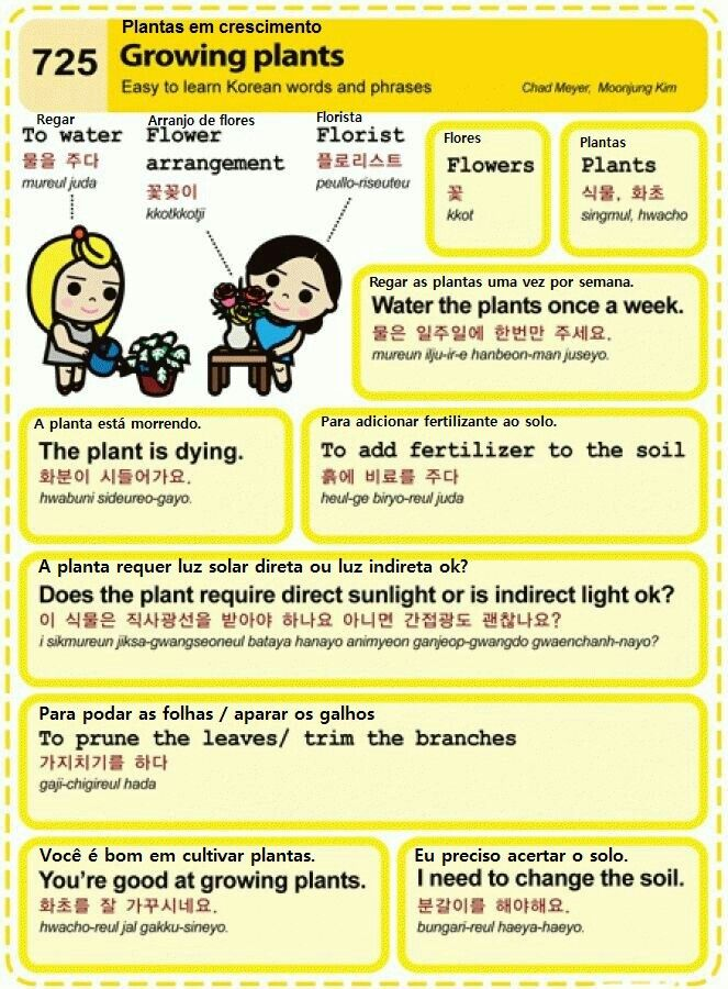 Pin en Easy to Learn Korean Words and Phrases