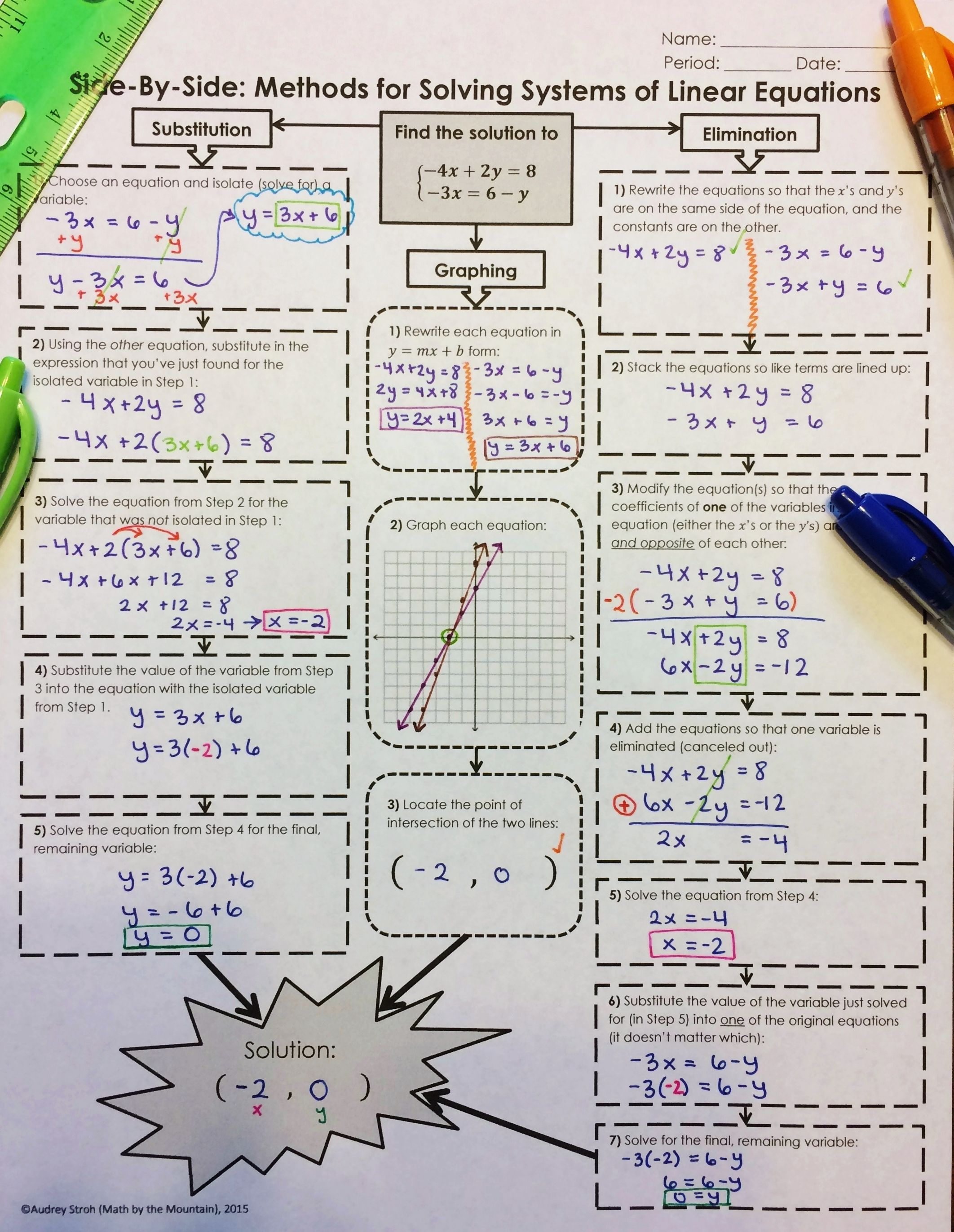 Solving Linear Equations Substitution Worksheet