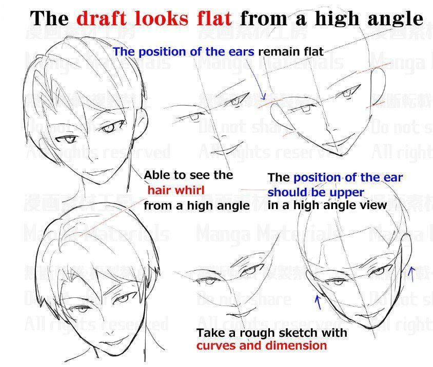 12 Astounding Learn To Draw Eyes Ideas In 2020 Face Angles Anime Male Face Drawings
