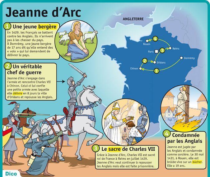 Educational infographic : Fiche exposés : Jeanne d\'Arc... | Pinterest