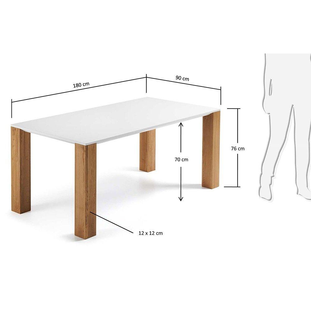 Resultado de imagen para mesa estandar para 4 proyecto for Mesa 8 personas medidas