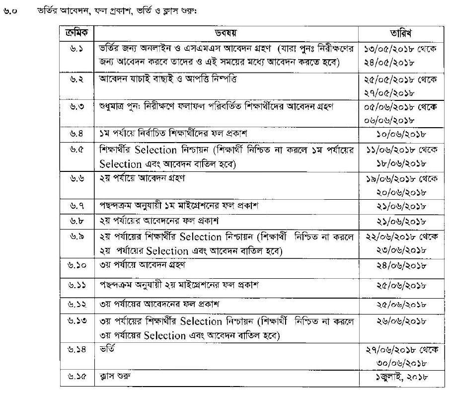 Hsc admission date admissions secondary education class