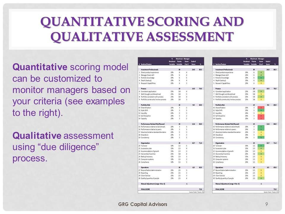 Quantitative Scoring And Qualitative Assessment Example We Can