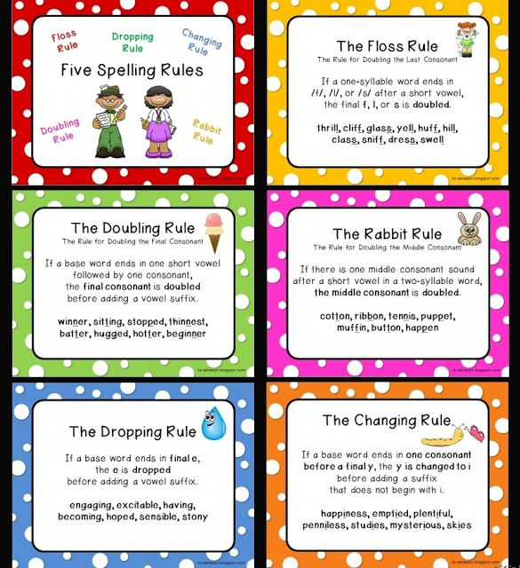 I Love 2 Teach: Five Spelling Rules Posters {Freebie