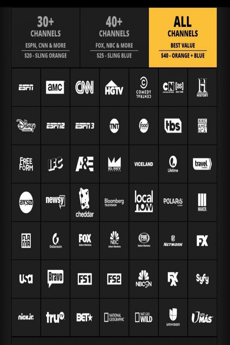 6 50 | Sling TV 30 day FREE Trial Code  New Customers Only  Code