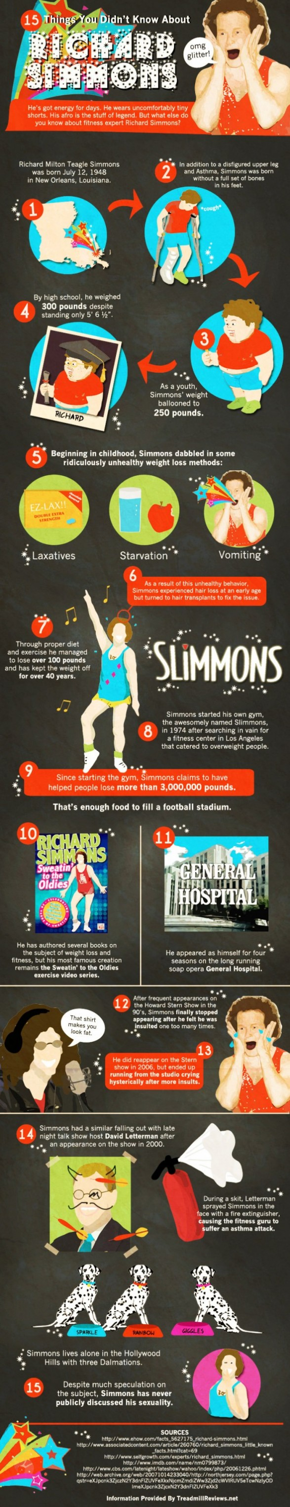 15 Things You Didn't Know About Richard Simmons
