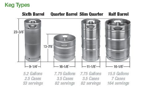 Pin On Beer Home Brewing And More