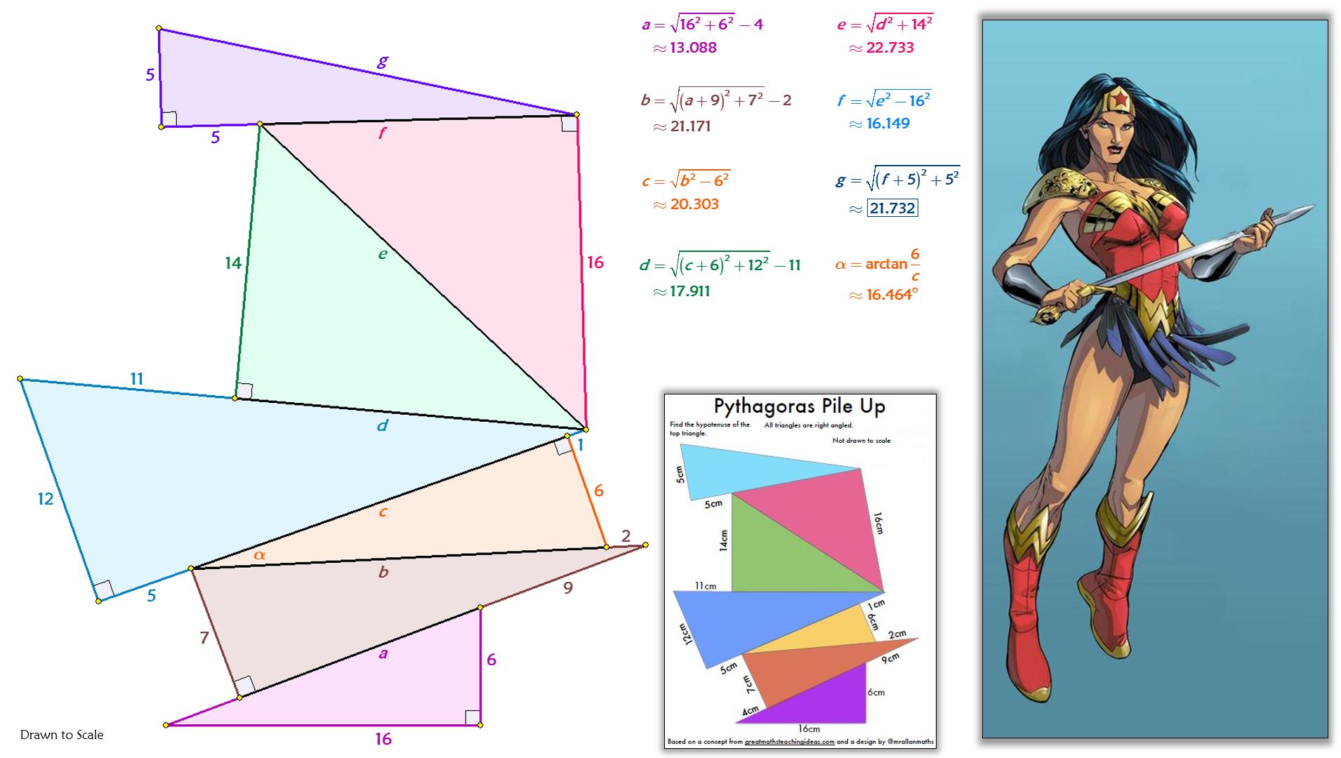 Solved by the Pythagorean Theorem Disney characters