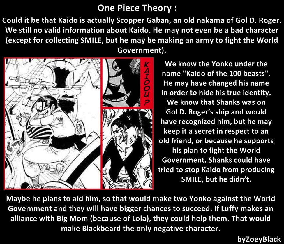 Chatter For Theories On One Piece: Pin By Anime Facts Curators On One Piece Facts