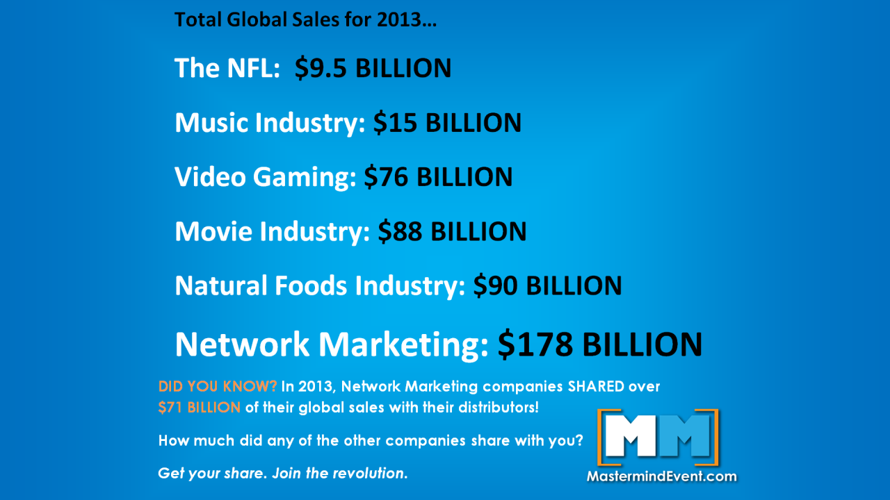 global network marketing business | Why Network Marketing ...