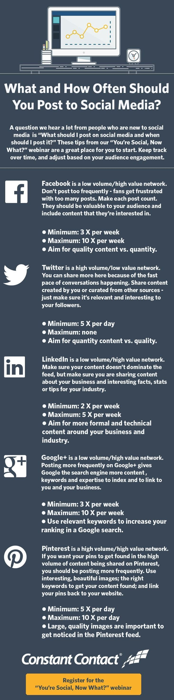 What and How Often Should You Post to Social Media -  #infographic Facebook, Twitter, Pinterest, GooglePlus