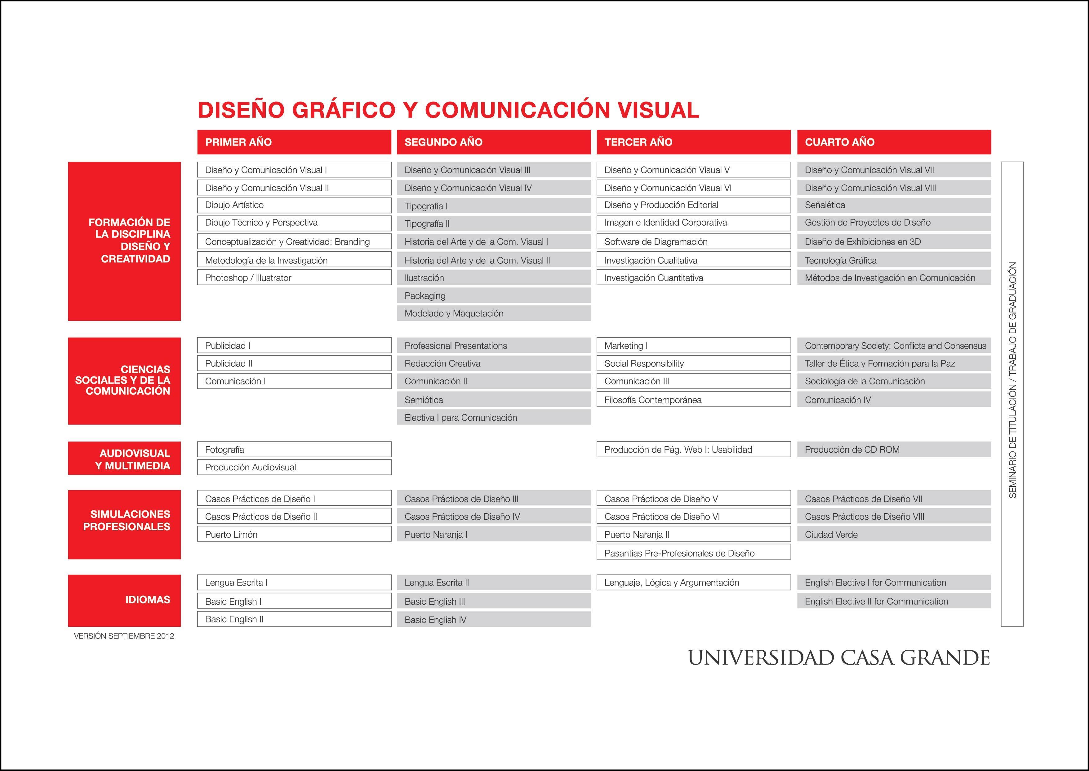 Diseño Gráfico y Comunicación Visual | Universidad Casa Grande | Hacer para ser
